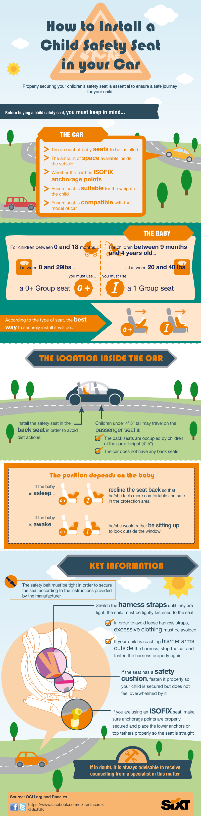 how to set up a baby seat in car infographic
